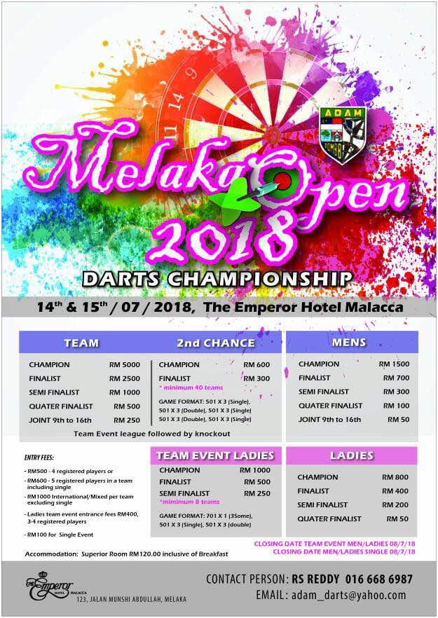Melaka Open 2018