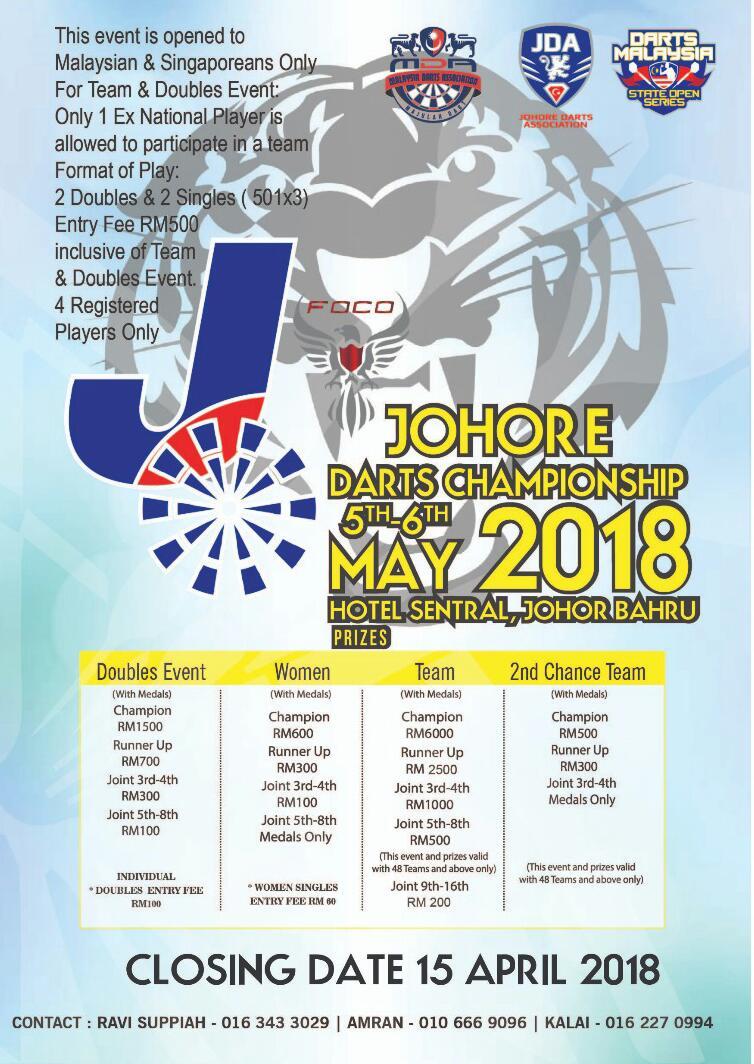 Johore Open Poster